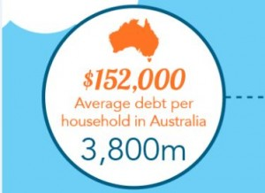 MyBudget can help you reduce debt and get ahead
