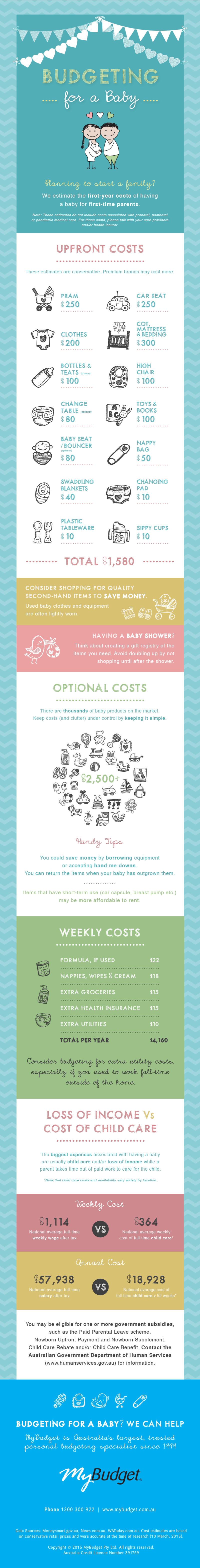 MyBudget Budgeting for a Baby