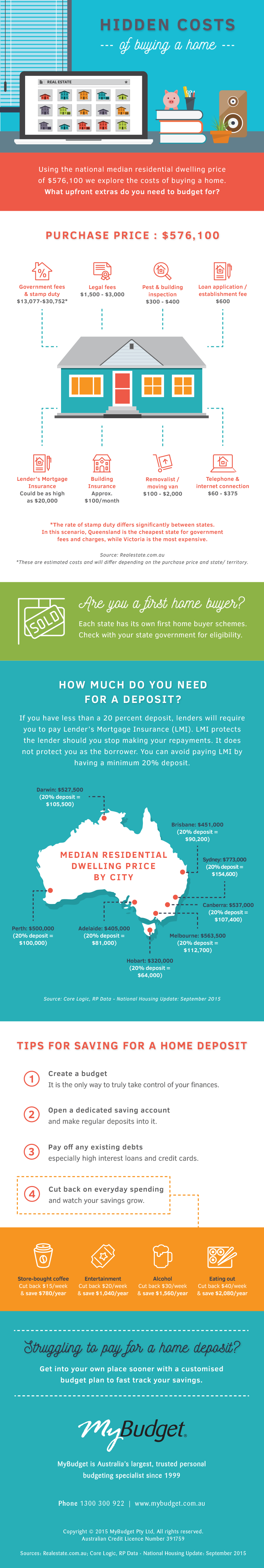 Help you save for a home deposit