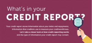 Improve your credit rating through personal budgeting